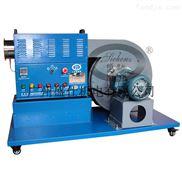 盛驰工业热风机|循环型|高压型|中压型