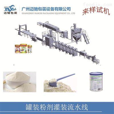 全自动蛋白质粉包装机