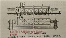 什么是碳钢反应釜 洞道式干燥器