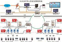 井下人员定位系统_矿井调度管理系统