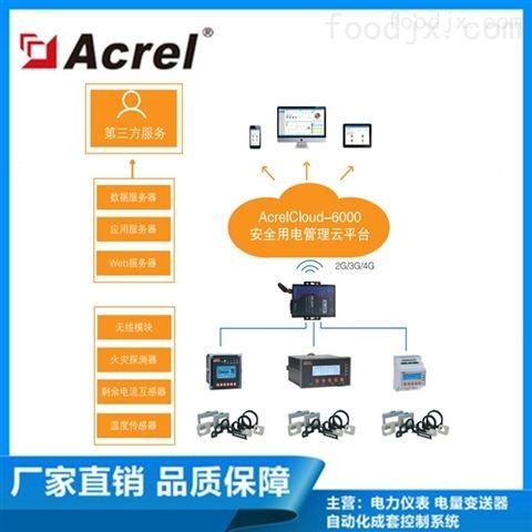 Acrelcloud-6000安科瑞安全用电管理云平台