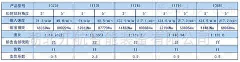 PWZC11716行星减速机价格合理
