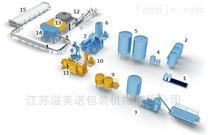 多用途全自动果汁饮料生产线