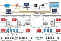 精准人员定位管理系统_人员实时定位