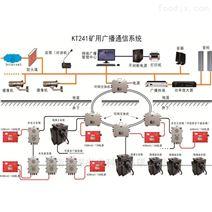 煤礦井下通信聯絡系統_應急通信系統