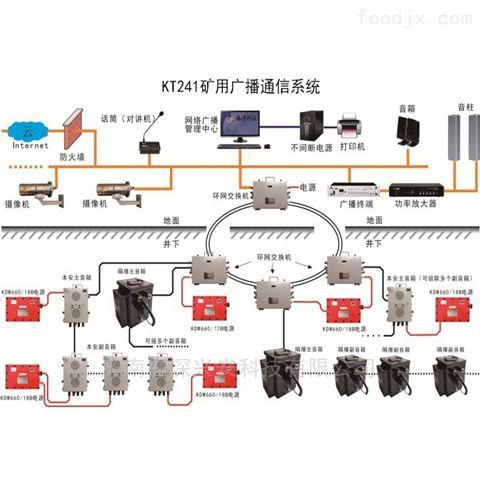 煤矿通信系统_矿井通信广播系统