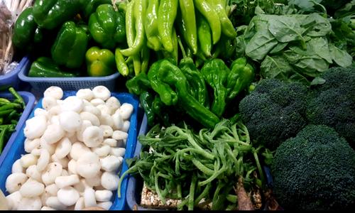 農殘獸殘限量指標擴容 食品檢測空間廣闊