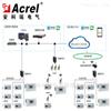 AcrelCloud-3200安科瑞 电表预付费云平台 宿舍电能管理系统